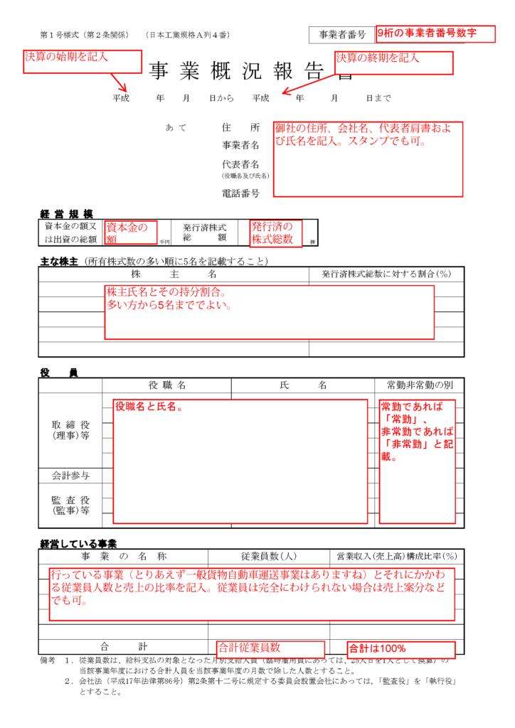 事業報告書 2枚目 事業概況報告書