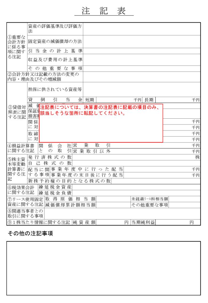 事業報告書 7枚目 注記表