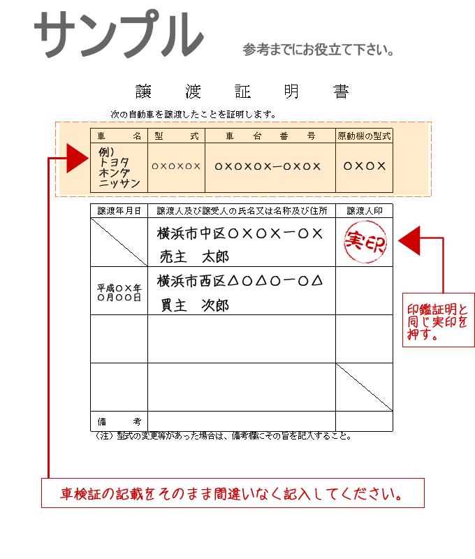 譲渡証明書の書き方イメージ