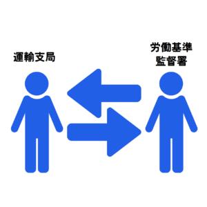 相互通報イメージ