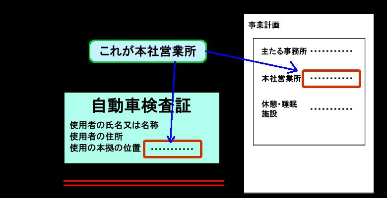 本社営業所のイメージ