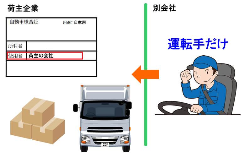 自社トラックを他社運転者が運転するのは違法なのか?のイメージ