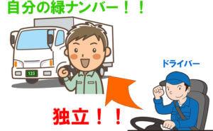 ドライバーから独立して緑ナンバー取得!!
