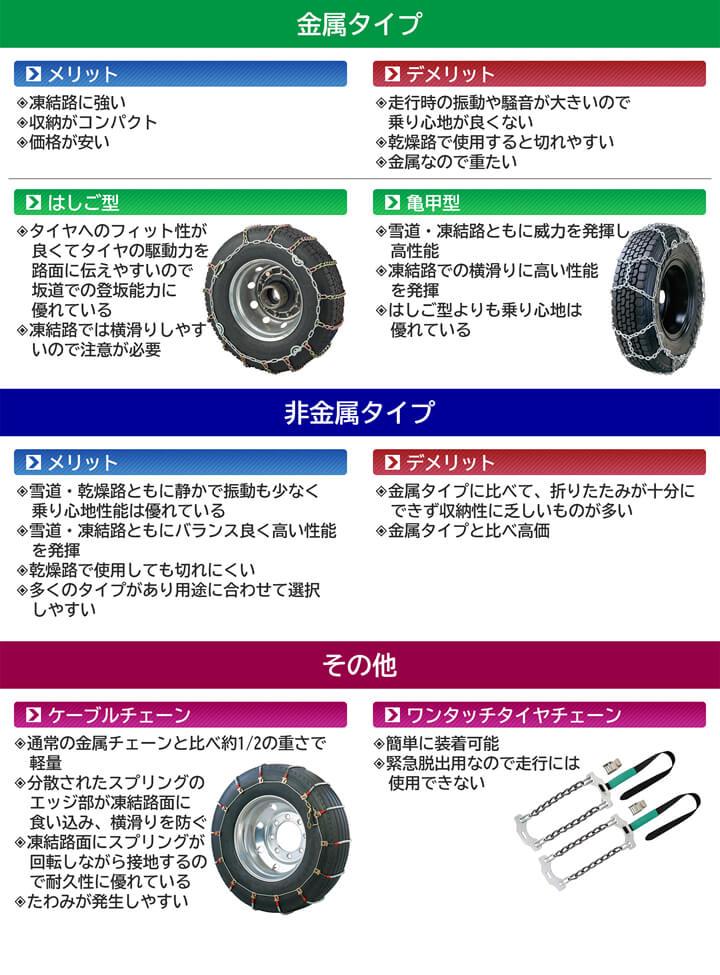 タイヤチェーンの種類解説