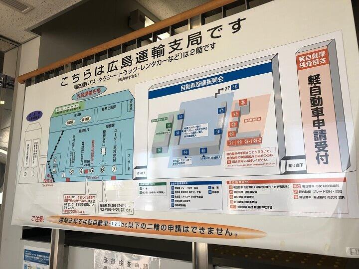 広島運輸支局 構内案内板